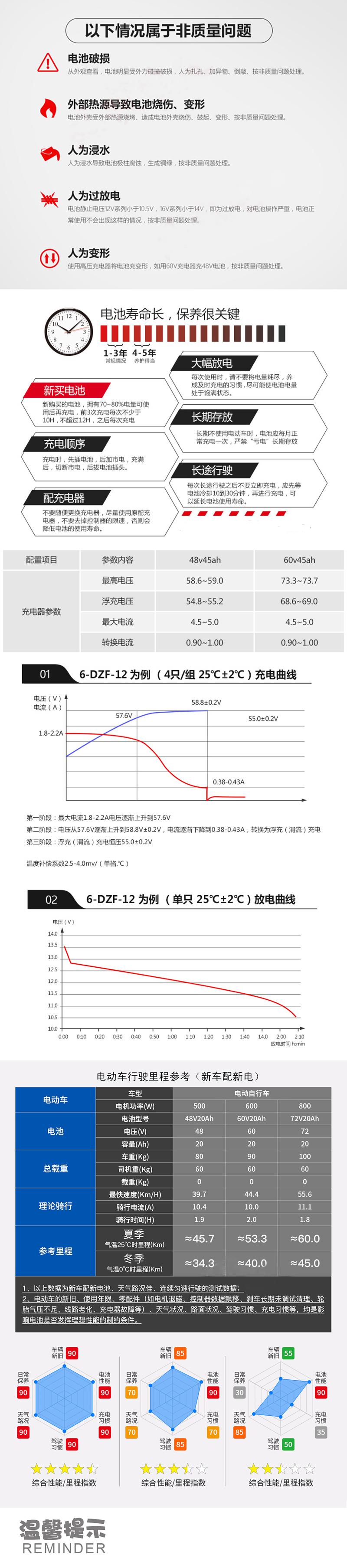 4万博官网APP48V52.jpg